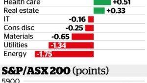 ABD'deki kayıp Avustralya ekonomisini vurdu