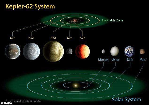 2018/06/uzay-bilimciler-dunya-benzeri-iki-gezegende-hayat-olabilecegini-iddia-etti-20180629AW43-2.jpg