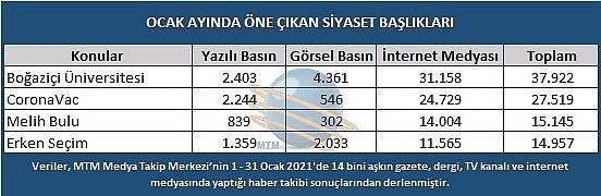 2021/02/ocak-ayinda-turkiyenin-siyasi-ve-toplumsal-basliklari-belirlendi-20210209AW23-1.jpg