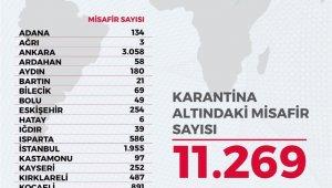 Yurt dışından gelen 11 bin 269 vatandaş 23 ilde KYK yurtlarında karantina altında
