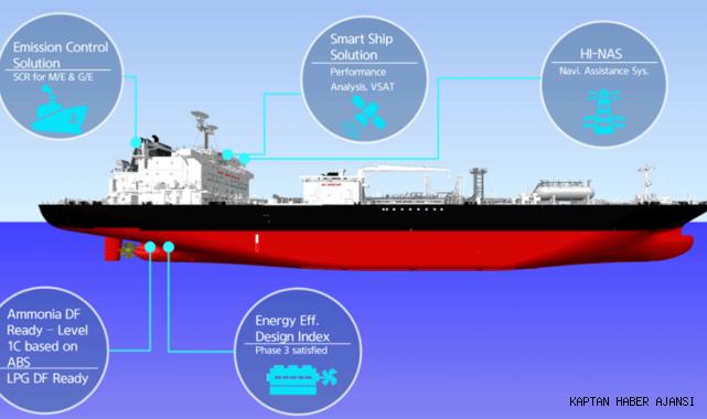 Iino Kaiun Hyundai Mipo'ya amonyak taşıyıcı gemi siparişi verdi!